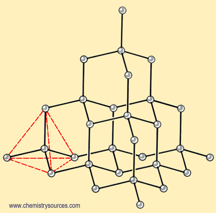 Arrangement of carbon atoms in diamond