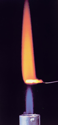 Flame colour of the calcium