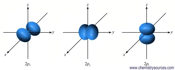 P orbitals6