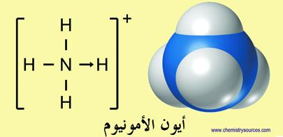 ammonium ion2