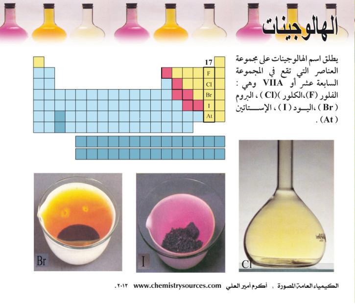 الكيمياء العامة المصورة - الهالوجينات