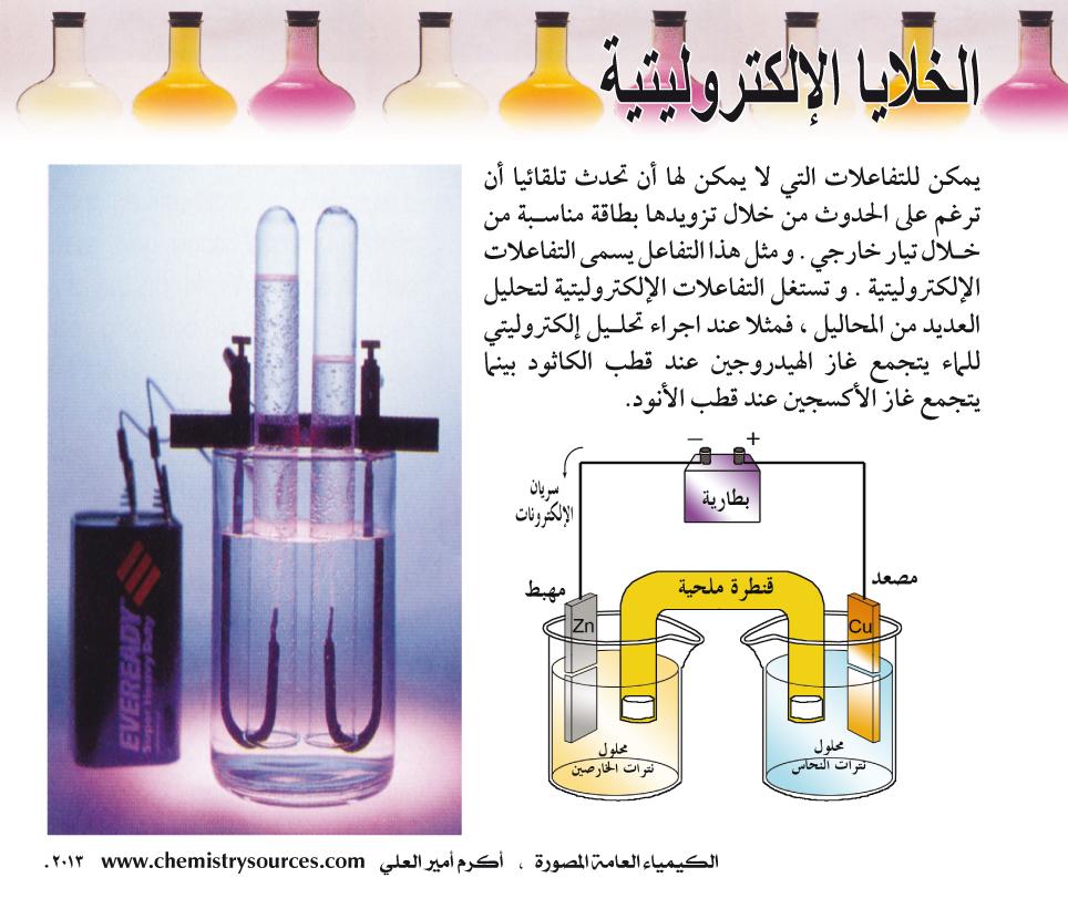 الكيمياء العامة المصورة - الخلايا الإلكتروليتية