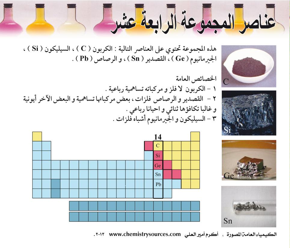 الكيمياء العامة المصورة - عناصر المجموعة الرابعة عشر