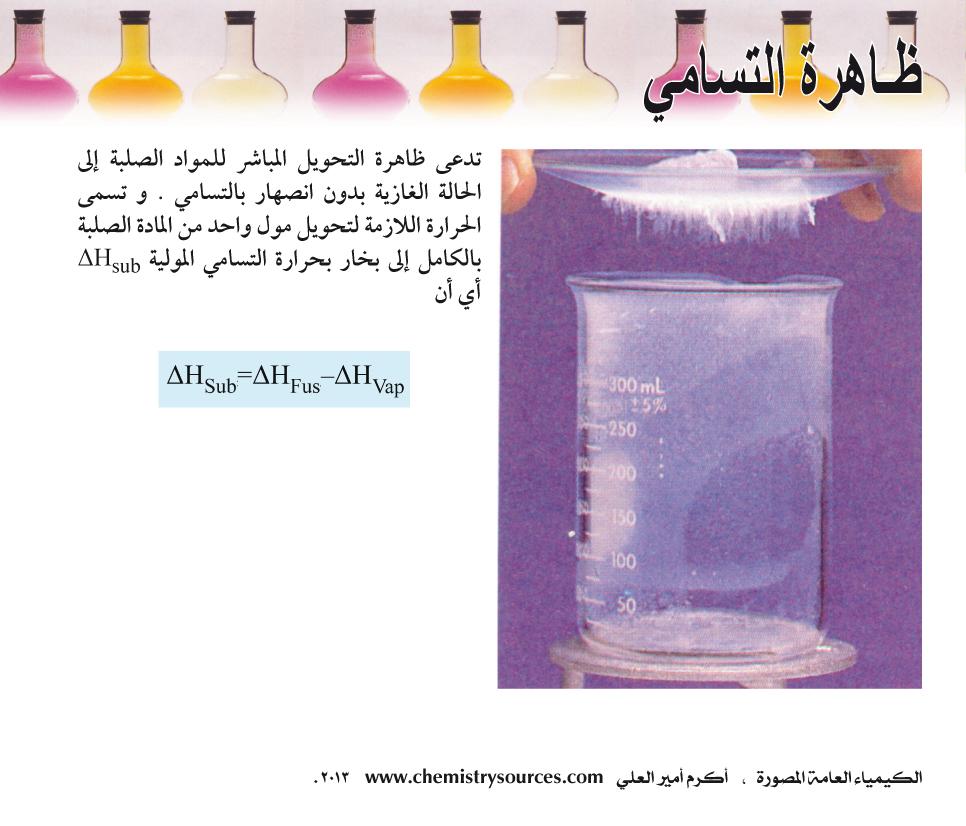 الكيمياء العامة المصورة - ظاهرة التسامي