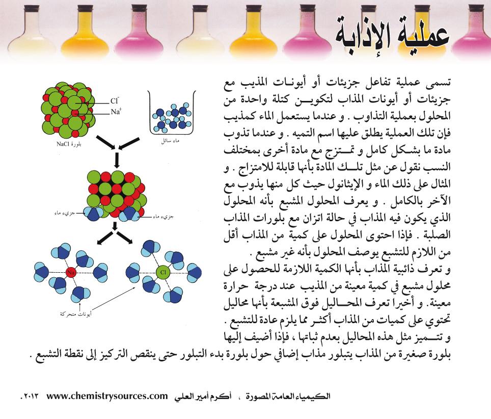 الكيمياء العامة المصورة أكرم العلي صفحة 75 مصادر الكيمياء