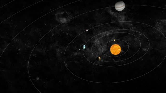 الكيمياء الفلكية astrochemistry