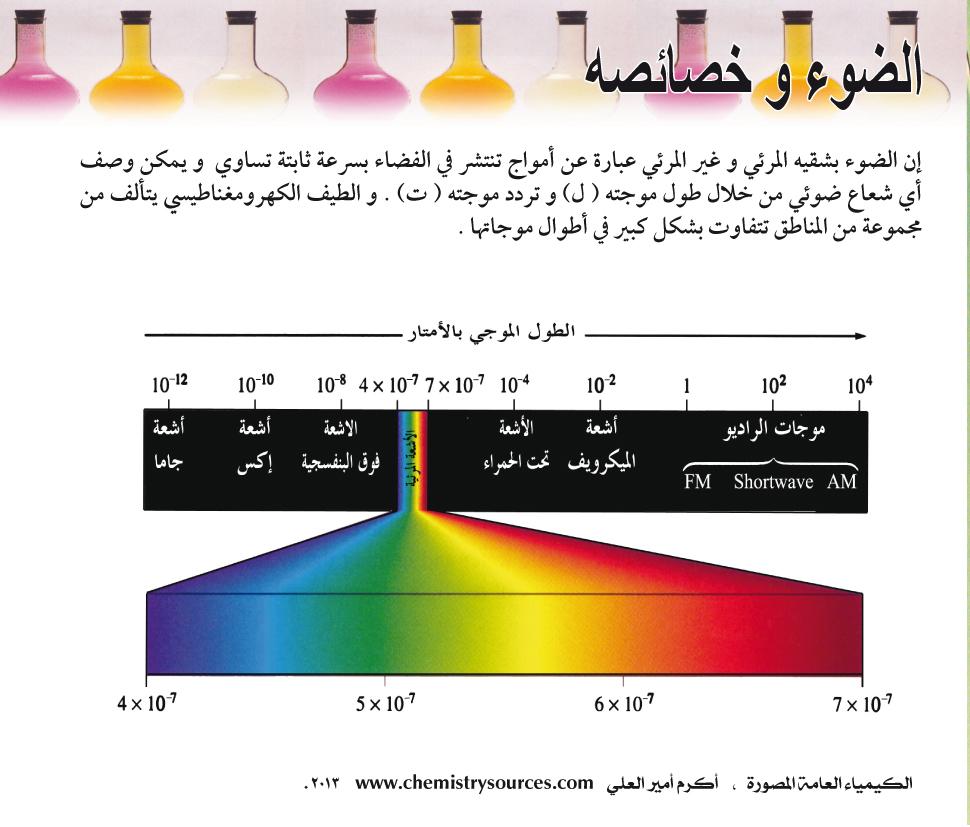 الكيمياء العامة المصورة أكرم العلي صفحة 10