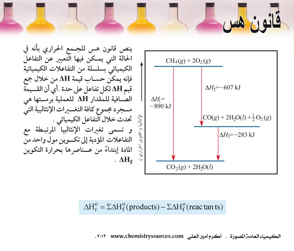 الكيمياء العامة المصورة أكرم العلي صفحة 106
