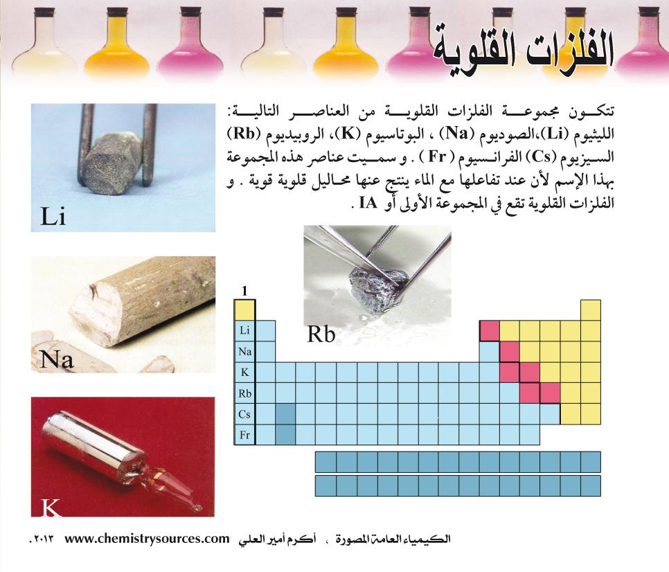 الكيمياء العامة المصورة أكرم العلي صفحة 117