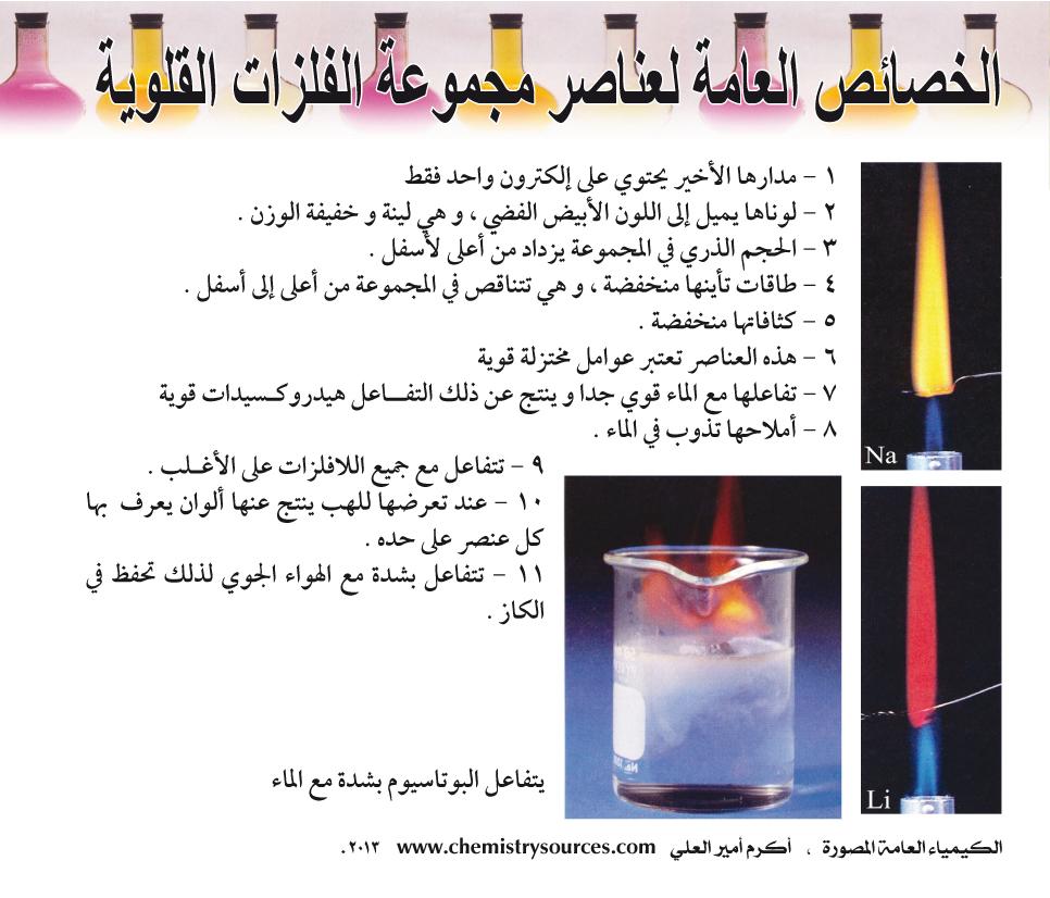 الكيمياء العامة المصورة أكرم العلي صفحة 118