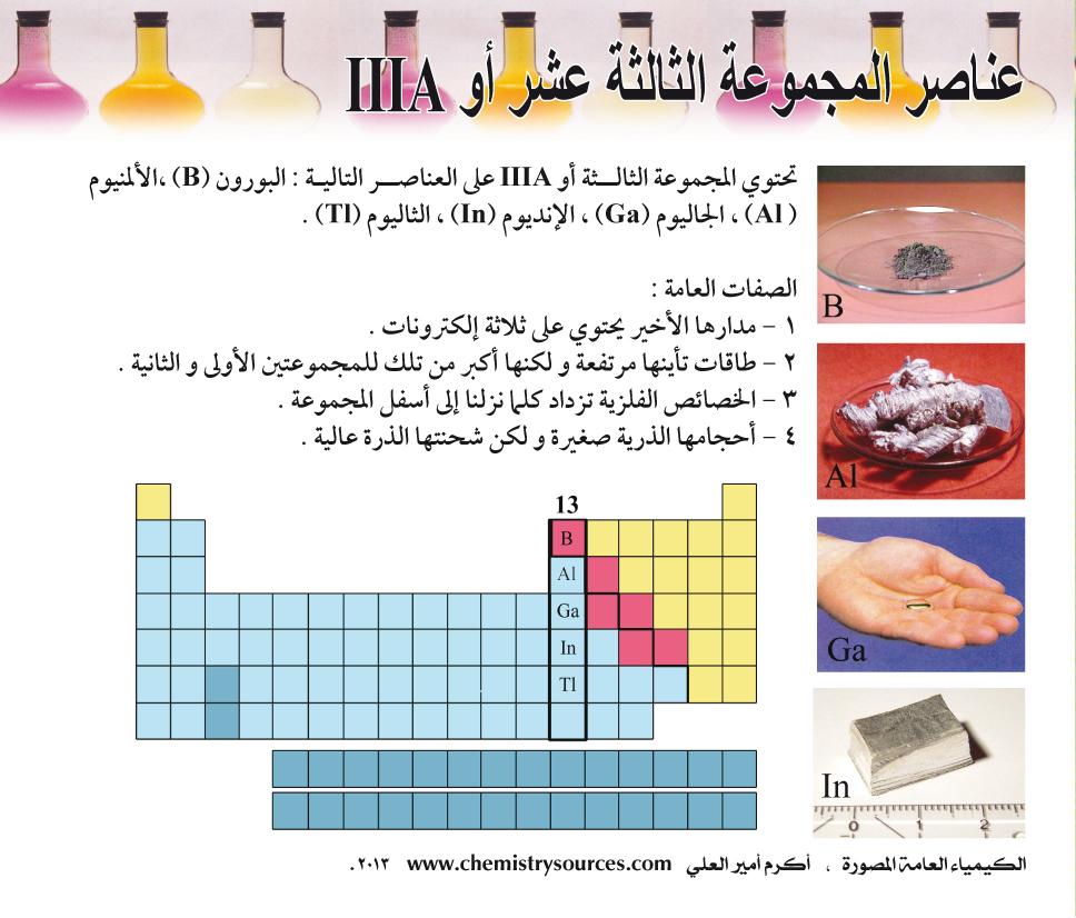 الكيمياء العامة المصورة أكرم العلي صفحة 122