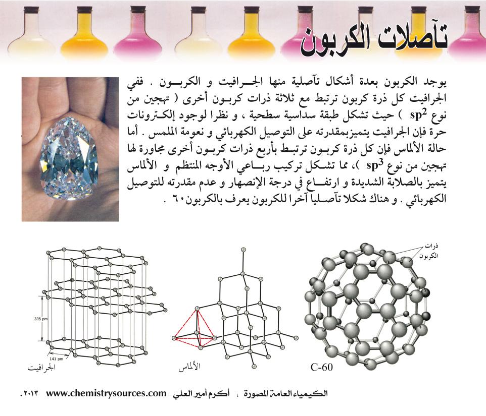 الكيمياء العامة المصورة أكرم العلي صفحة 125