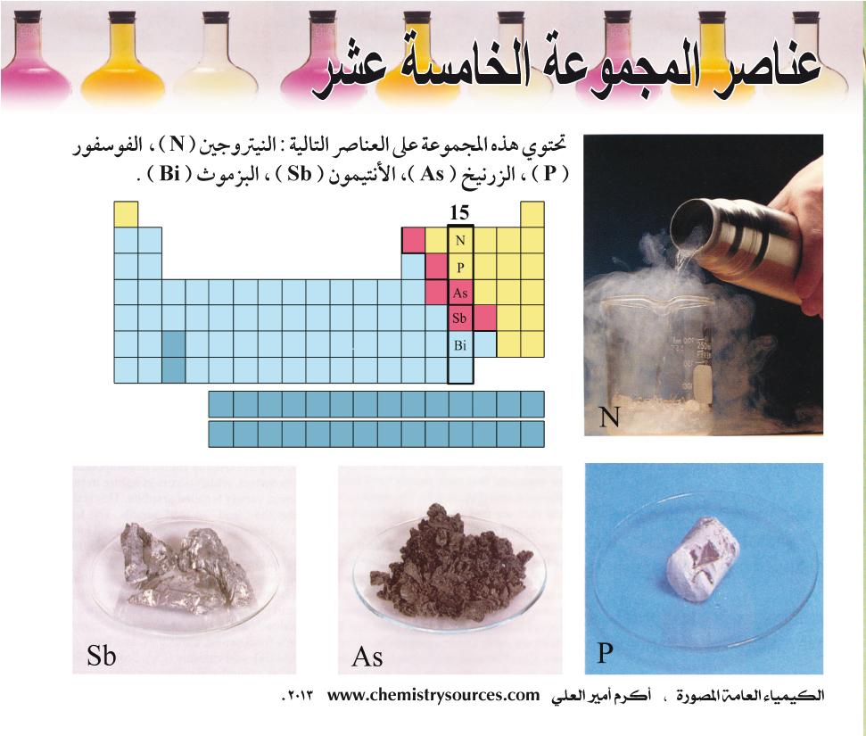 الكيمياء العامة المصورة أكرم العلي صفحة 126