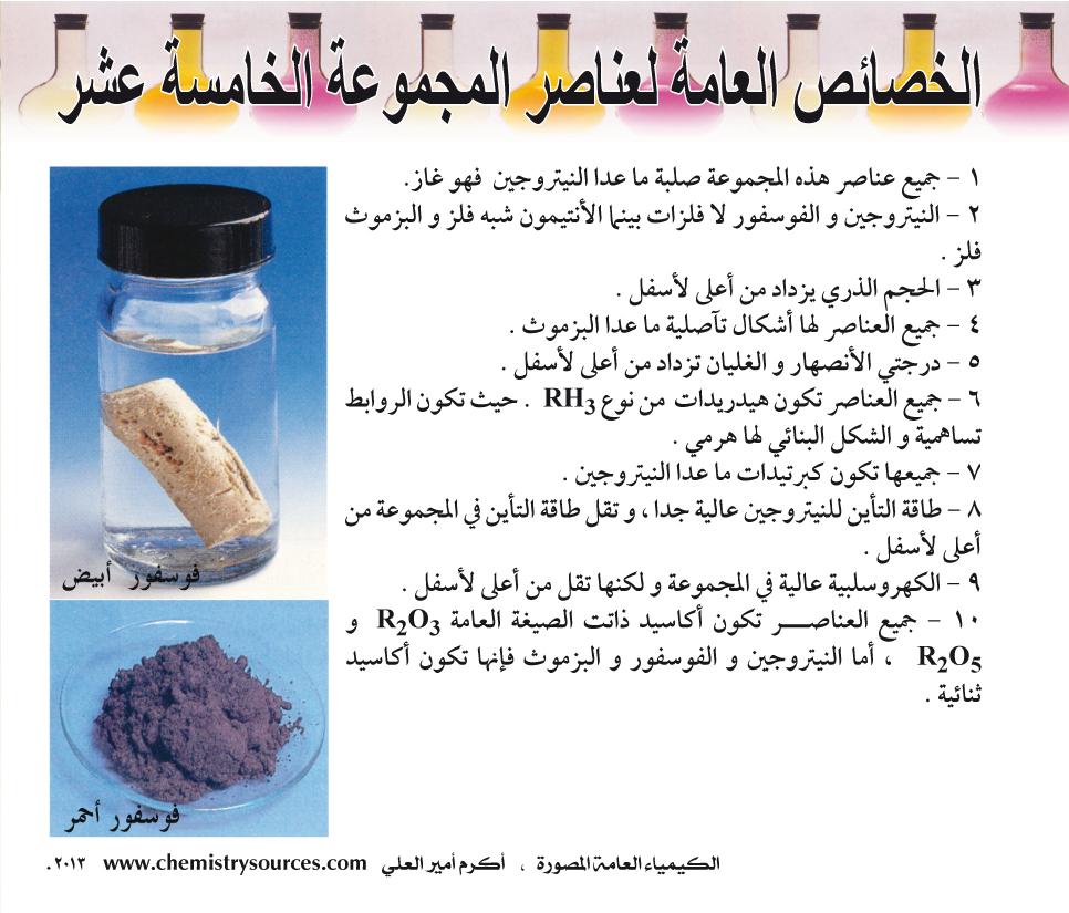 الكيمياء العامة المصورة أكرم العلي صفحة 127