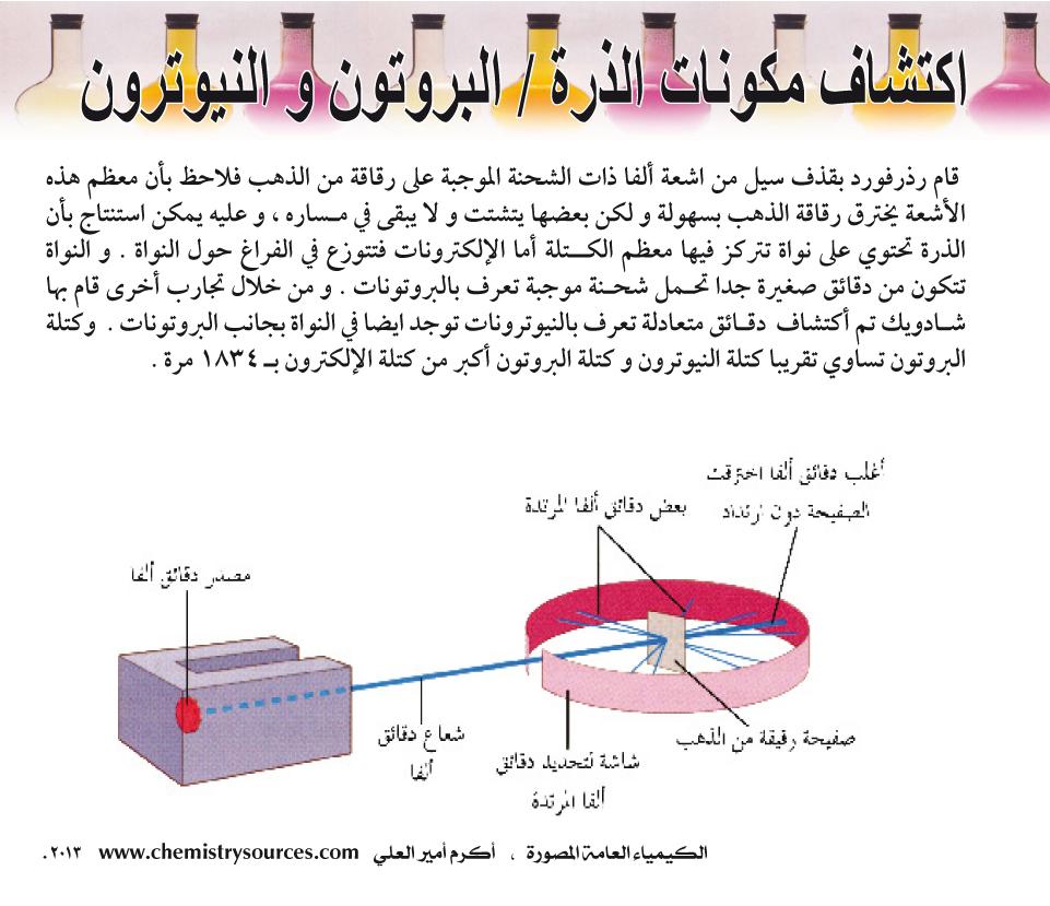 الكيمياء العامة المصورة أكرم العلي صفحة 13