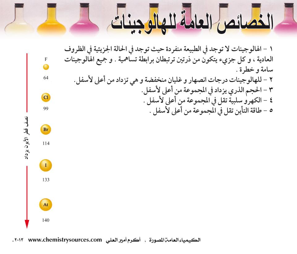 الكيمياء العامة المصورة أكرم العلي صفحة 131