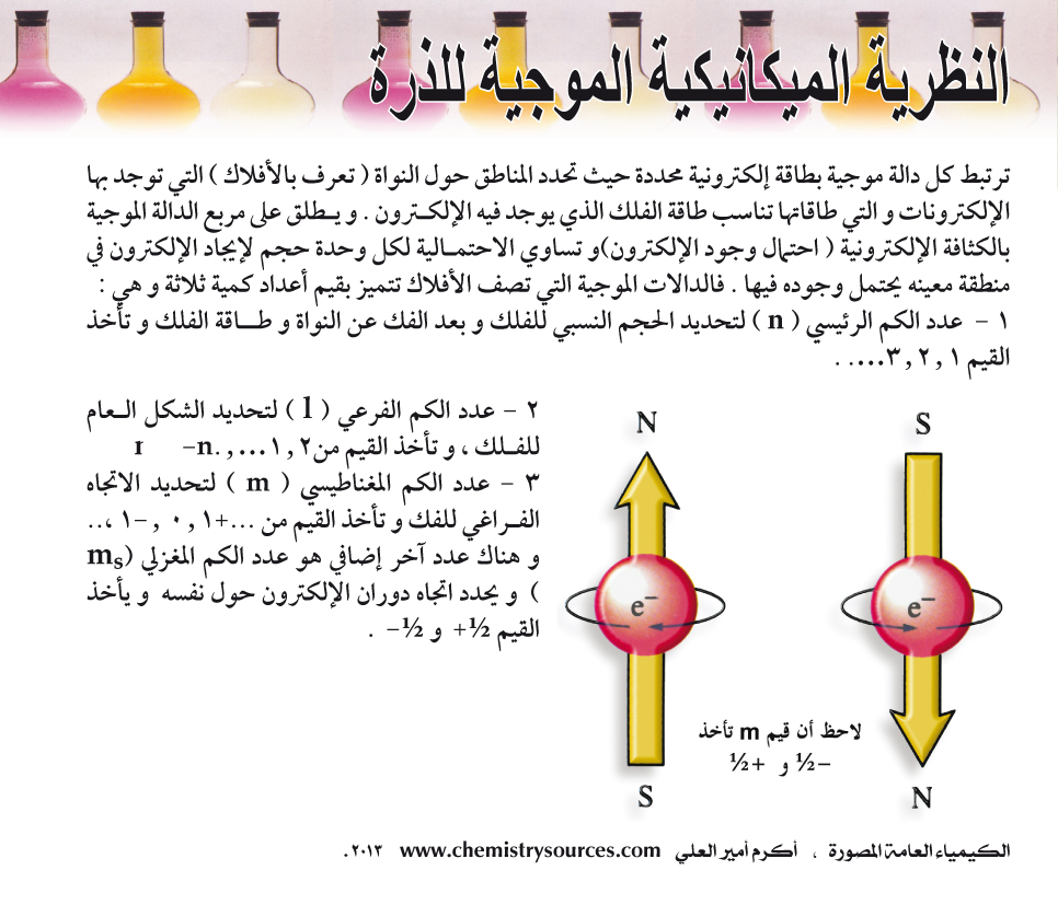 الكيمياء العامة المصورة أكرم العلي صفحة 16