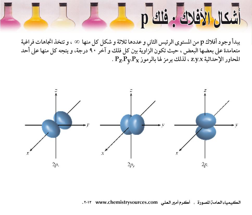 الكيمياء العامة المصورة أكرم العلي صفحة 18
