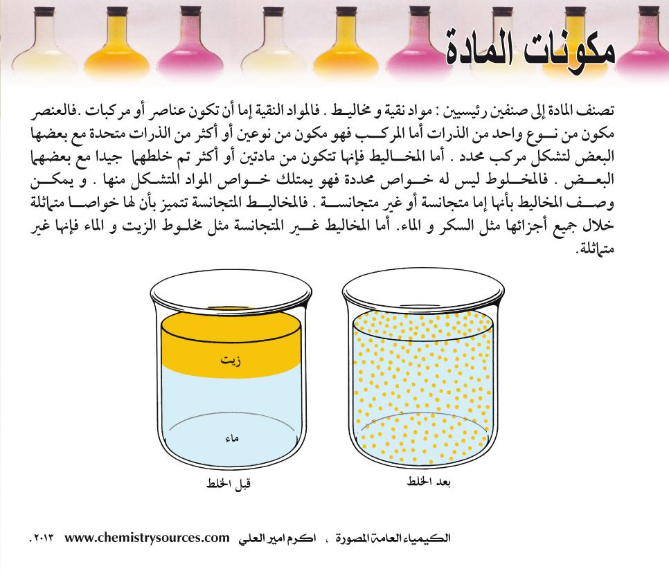 الكيمياء العامة المصورة أكرم العلي صفحة 3