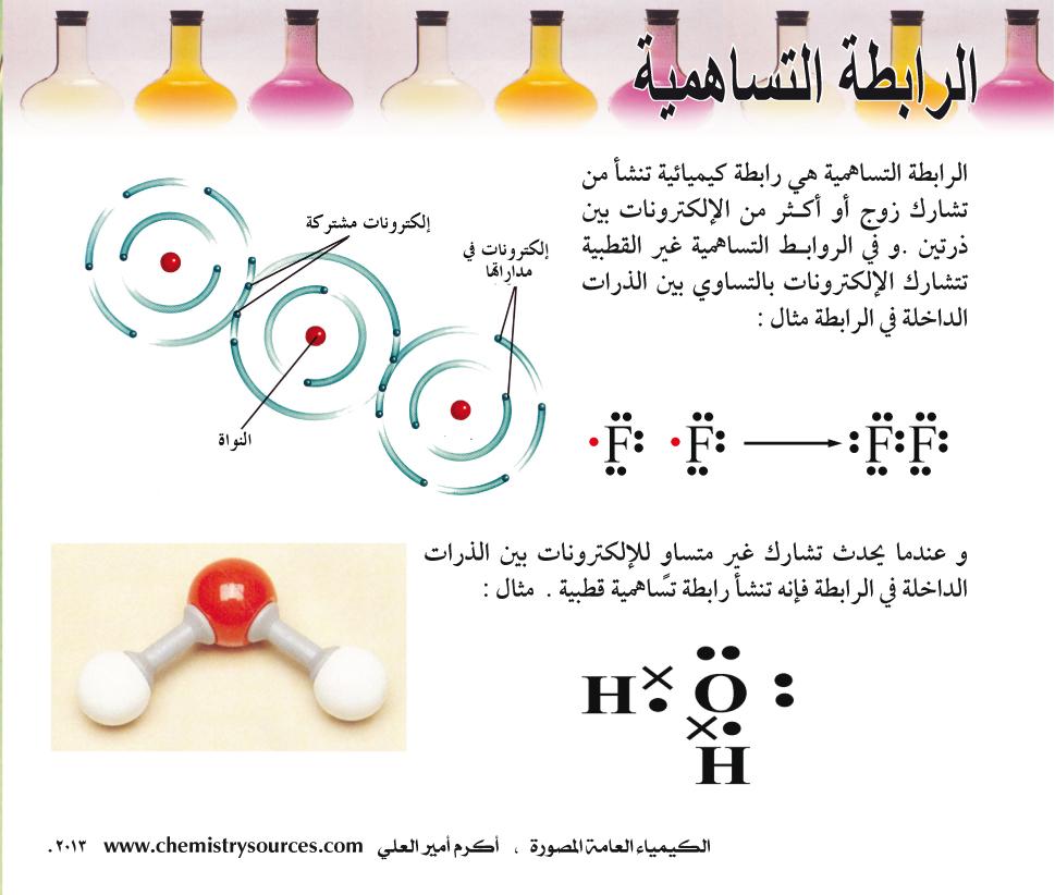 الكيمياء العامة المصورة أكرم العلي صفحة 31