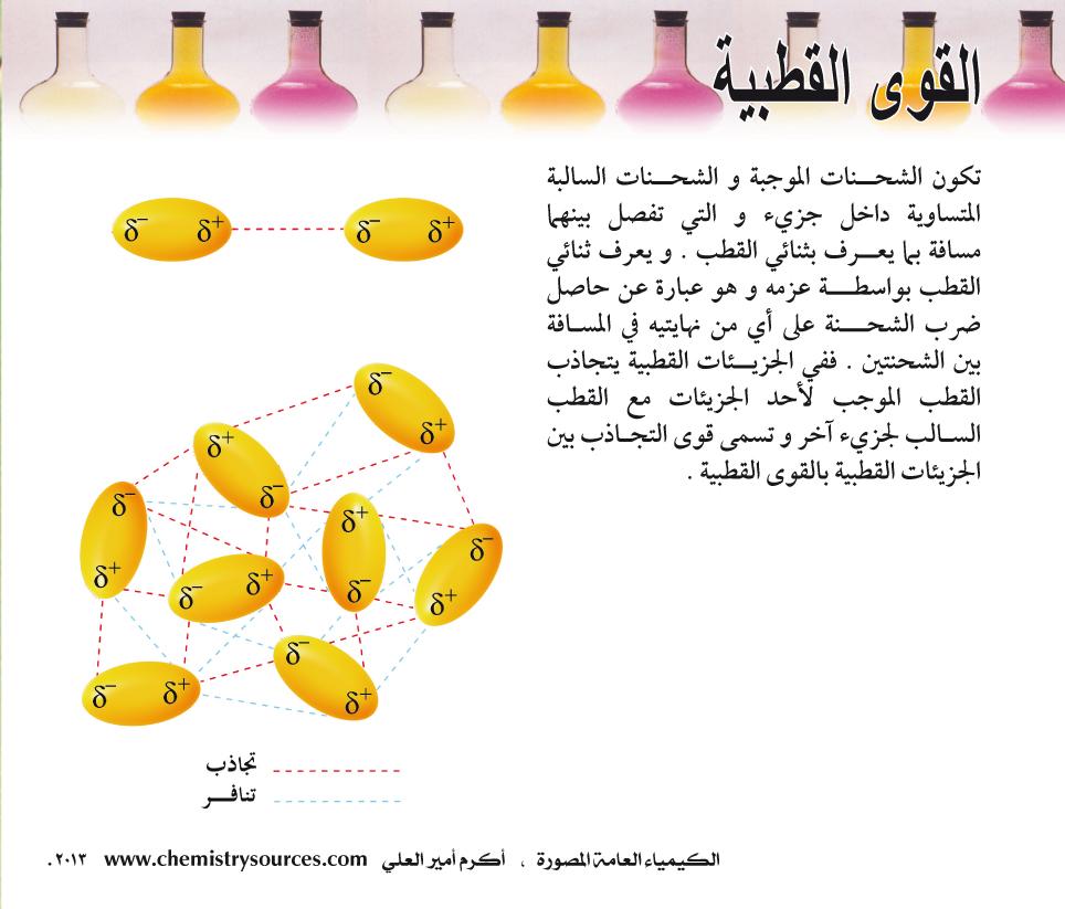 الكيمياء العامة المصورة أكرم العلي صفحة 33
