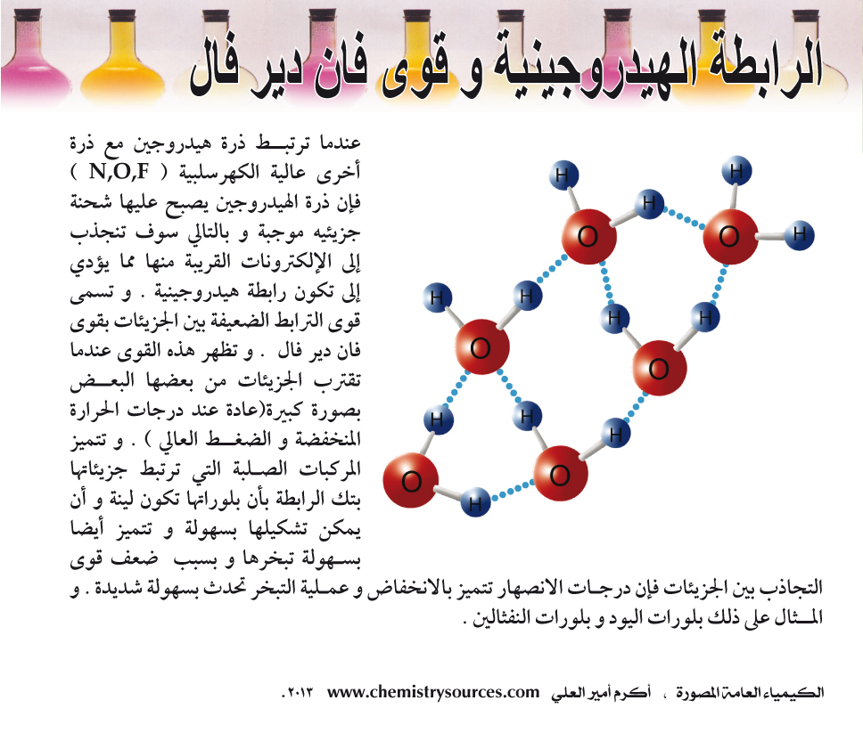 الكيمياء العامة المصورة أكرم العلي صفحة 34
