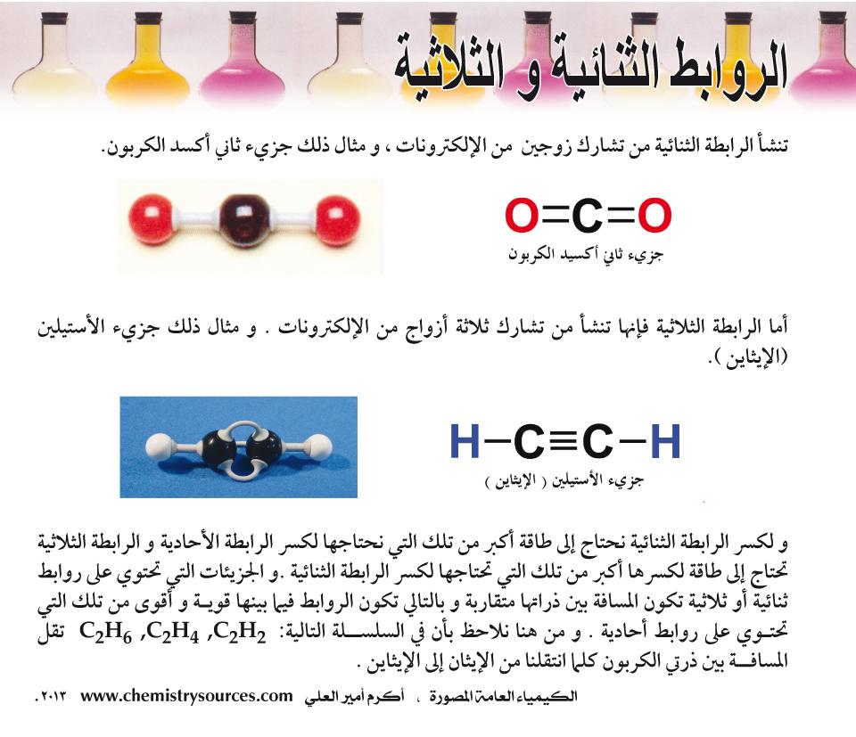 الكيمياء العامة المصورة أكرم العلي صفحة 35