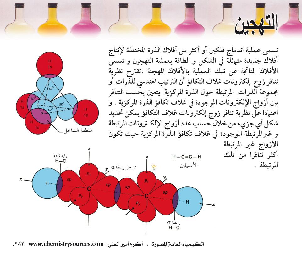الكيمياء العامة المصورة أكرم العلي صفحة 37