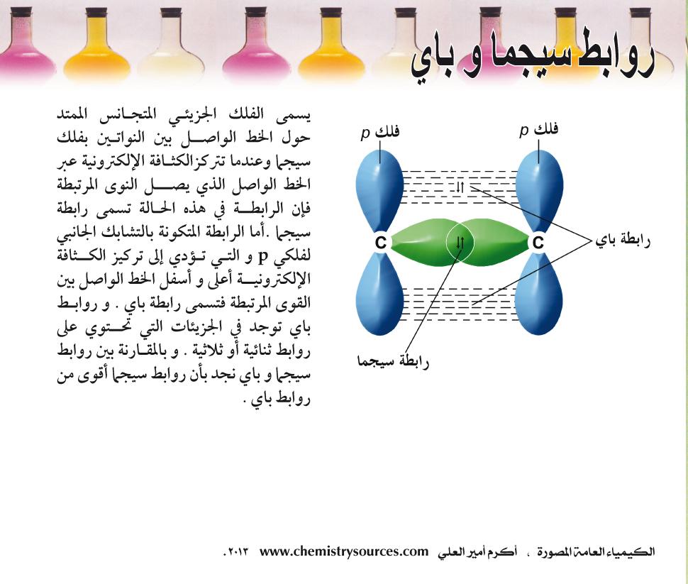 الكيمياء العامة المصورة أكرم العلي صفحة 38