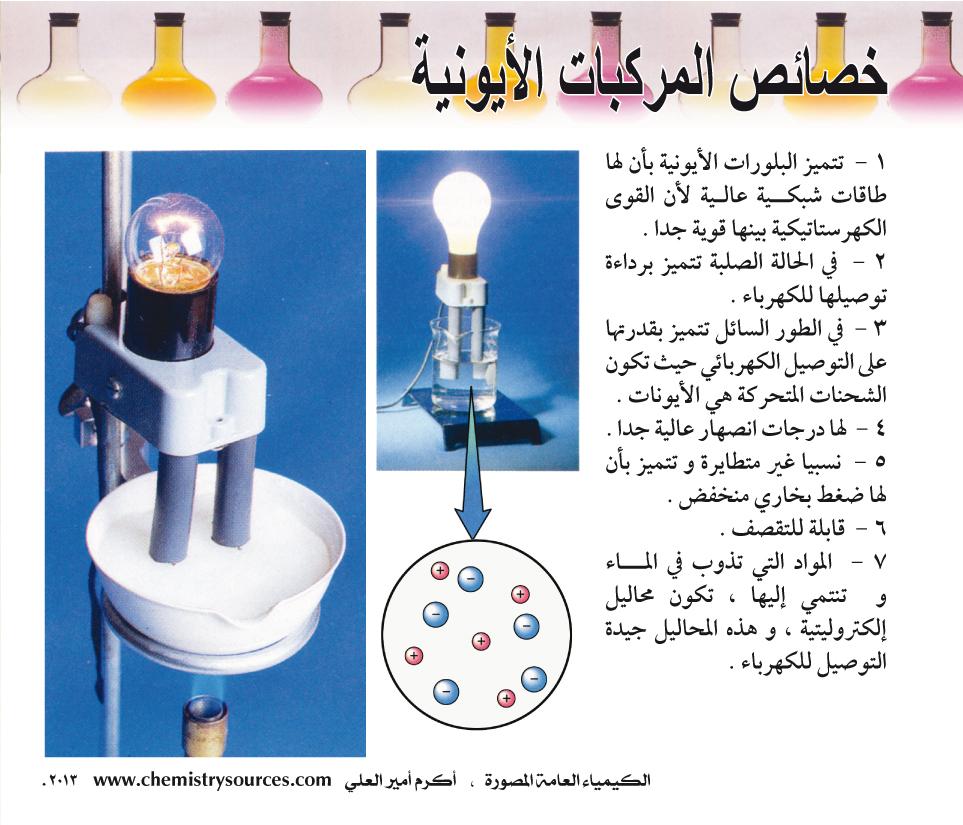 الكيمياء العامة المصورة أكرم العلي صفحة 39