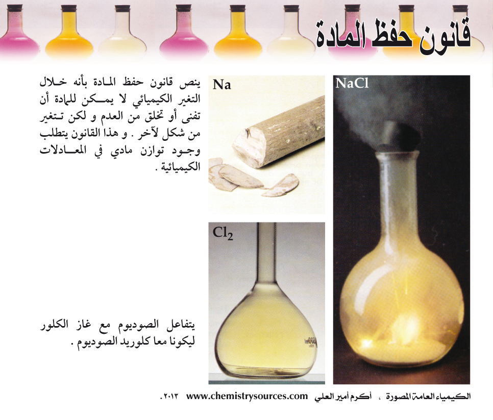 الكيمياء العامة المصورة أكرم العلي صفحة 4
