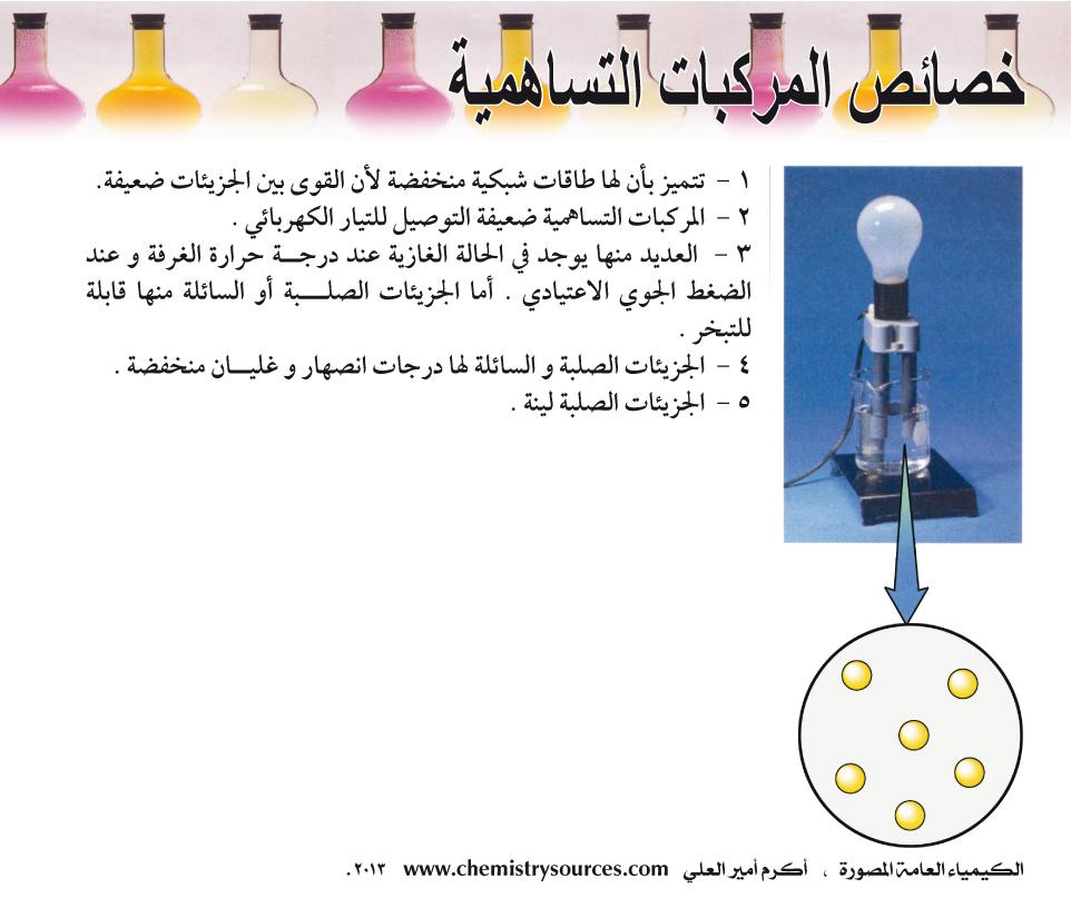 الكيمياء العامة المصورة أكرم العلي صفحة 40