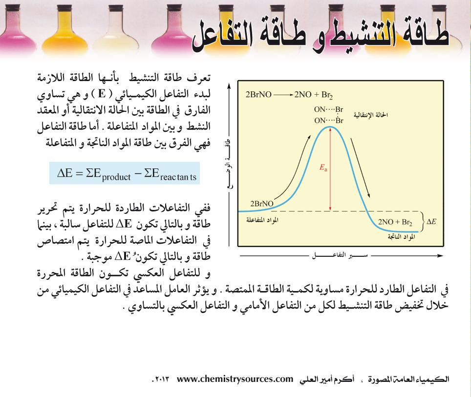 الكيمياء العامة المصورة أكرم العلي صفحة 48