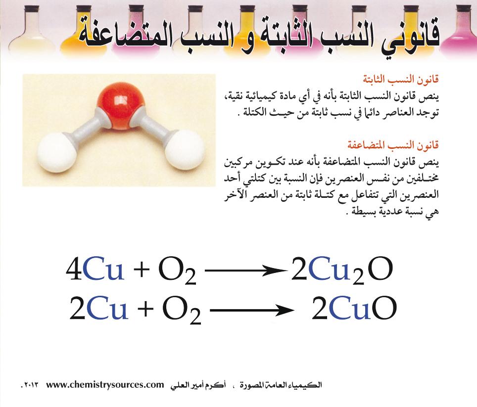 الكيمياء العامة المصورة أكرم العلي صفحة 5