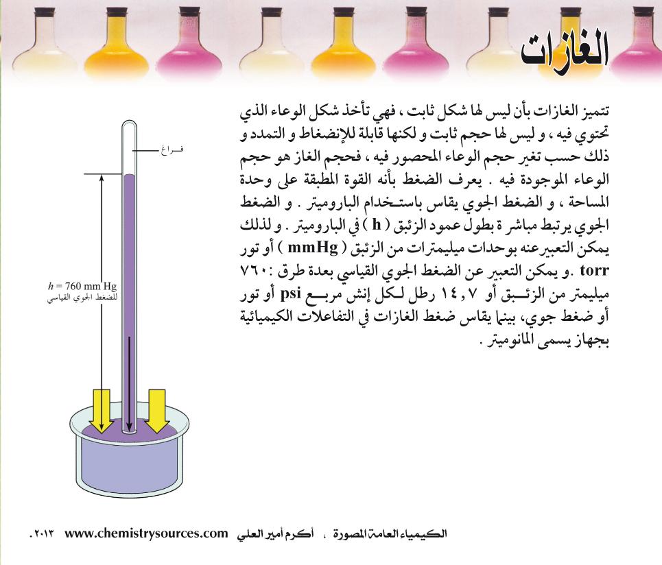 الكيمياء العامة المصورة أكرم العلي صفحة 51