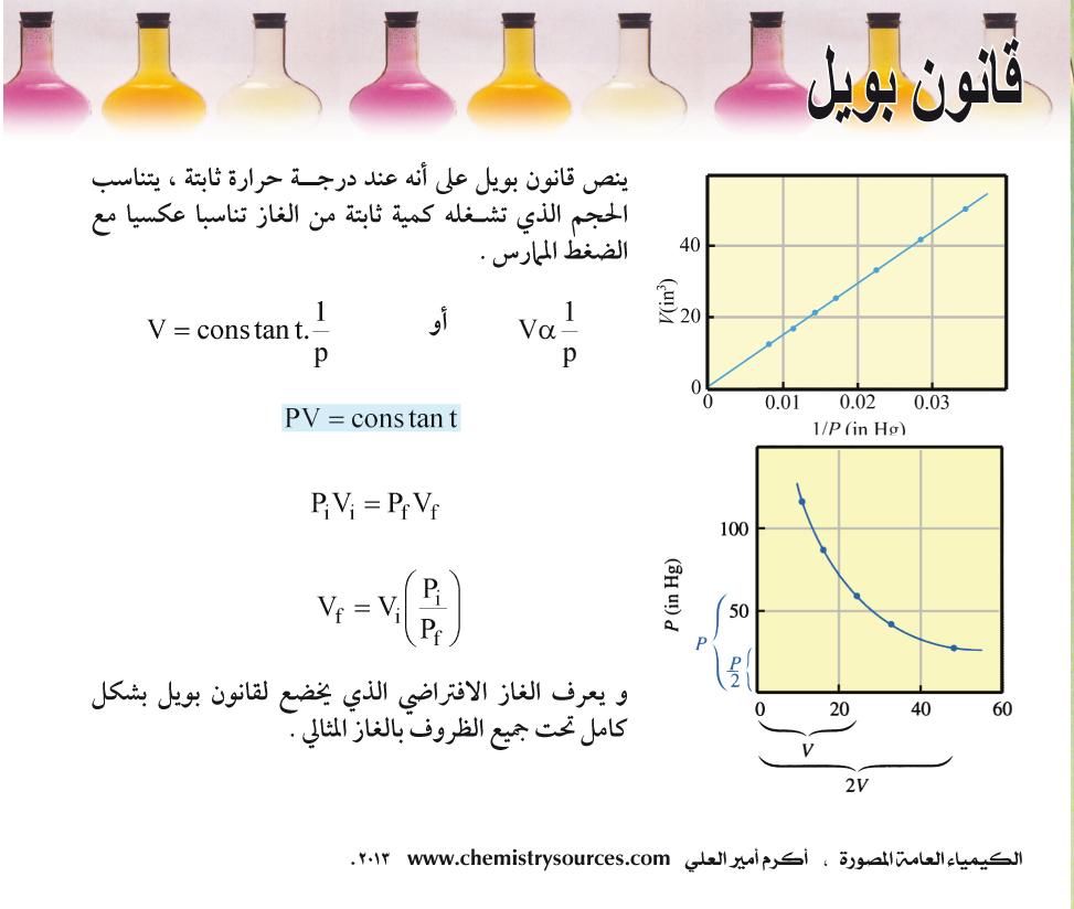 الكيمياء العامة المصورة أكرم العلي صفحة 52