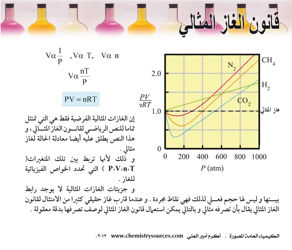 الكيمياء العامة المصورة أكرم العلي صفحة 56