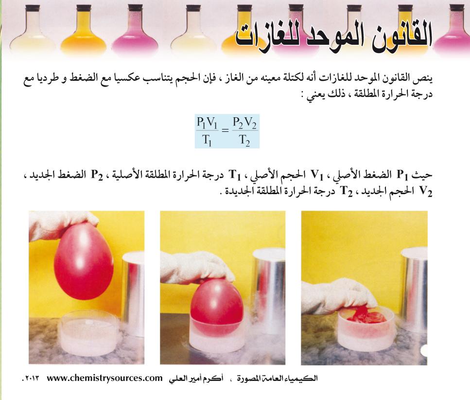 الكيمياء العامة المصورة أكرم العلي صفحة 57