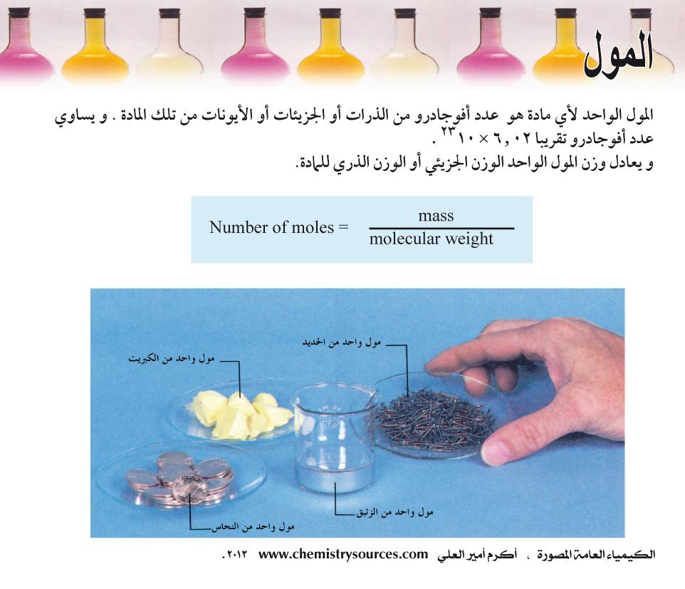 الكيمياء العامة المصورة أكرم العلي صفحة 6