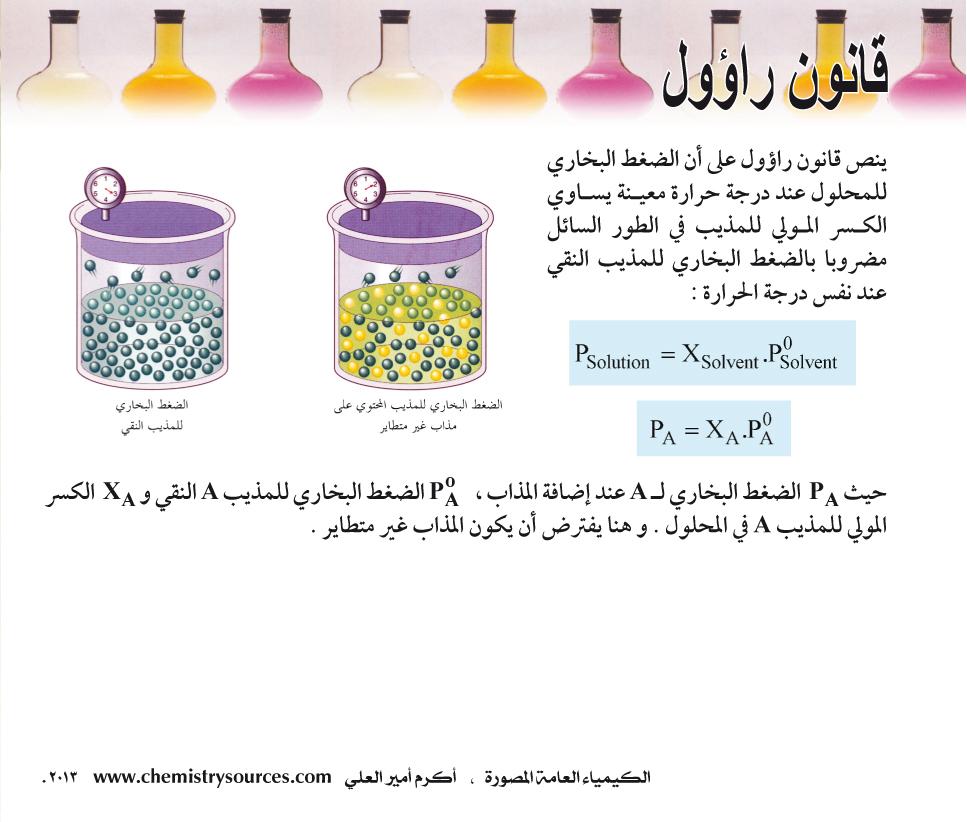 الكيمياء العامة المصورة أكرم العلي صفحة 67