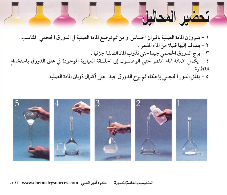 الكيمياء العامة المصورة أكرم العلي صفحة 73
