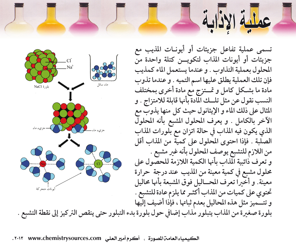 الكيمياء العامة المصورة أكرم العلي صفحة 75