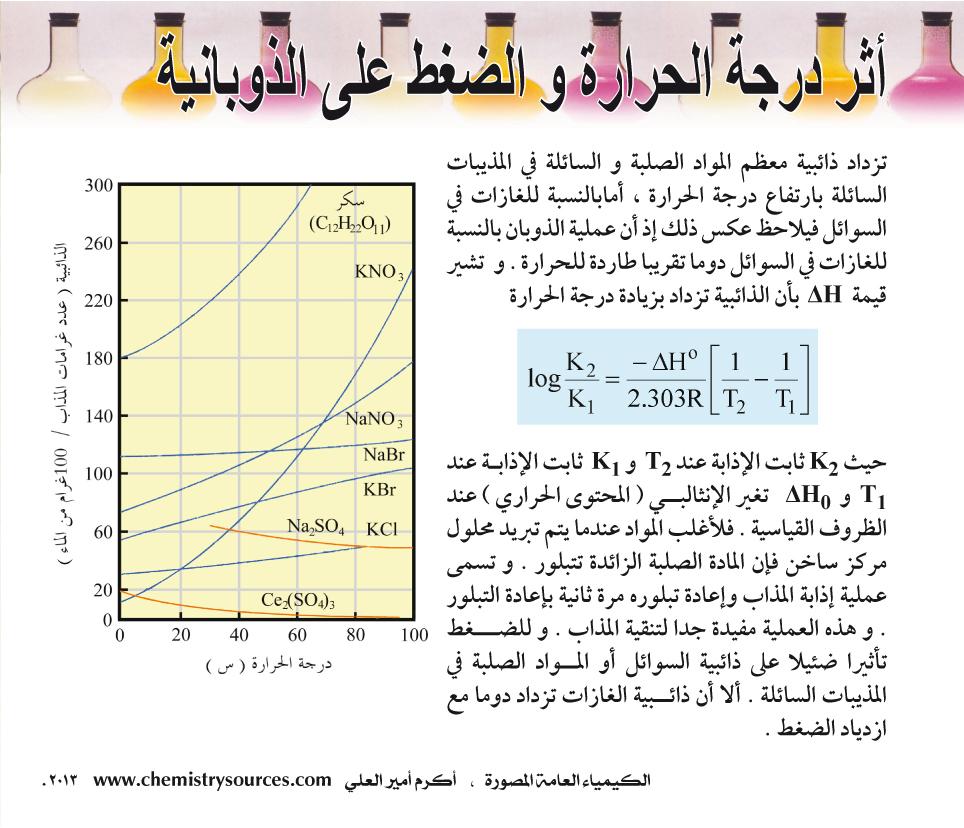 الكيمياء العامة المصورة أكرم العلي صفحة 77