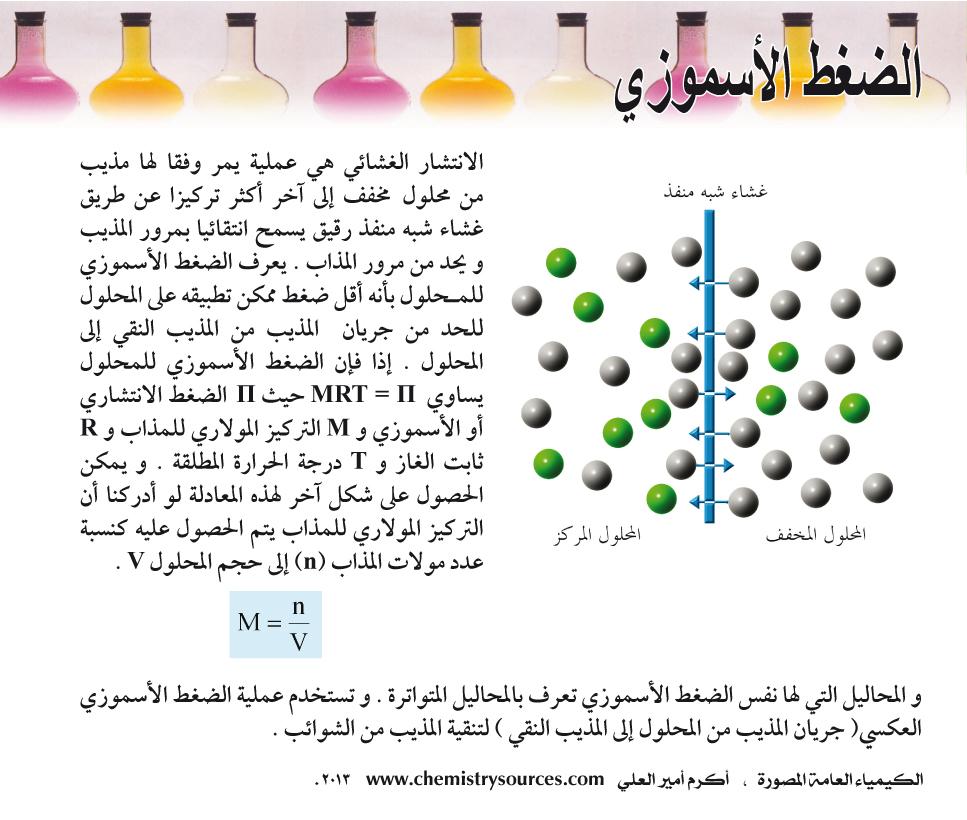 الكيمياء العامة المصورة أكرم العلي صفحة 80