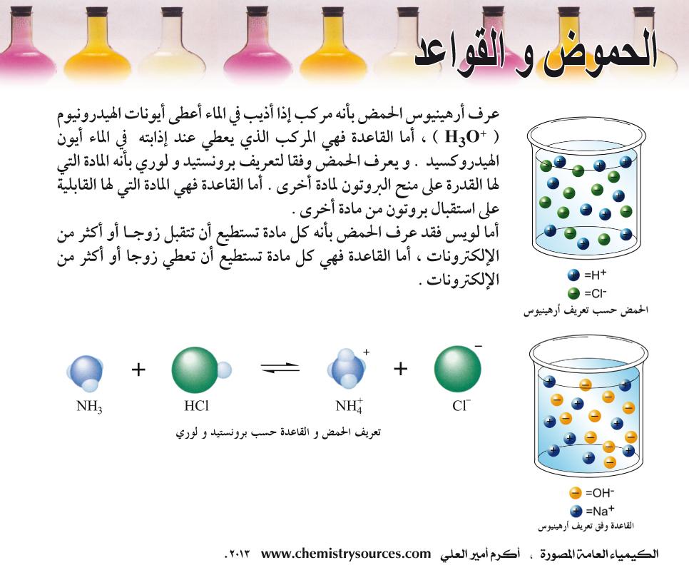 الكيمياء العامة المصورة أكرم العلي صفحة 82