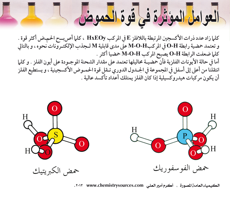 الكيمياء العامة المصورة أكرم العلي صفحة 84