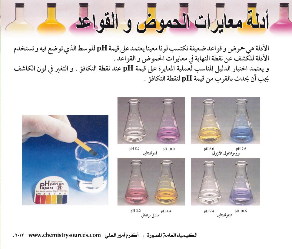 الكيمياء العامة المصورة أكرم العلي صفحة 91