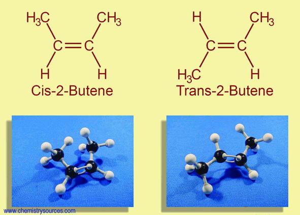 Cis-Trans butene isomerism