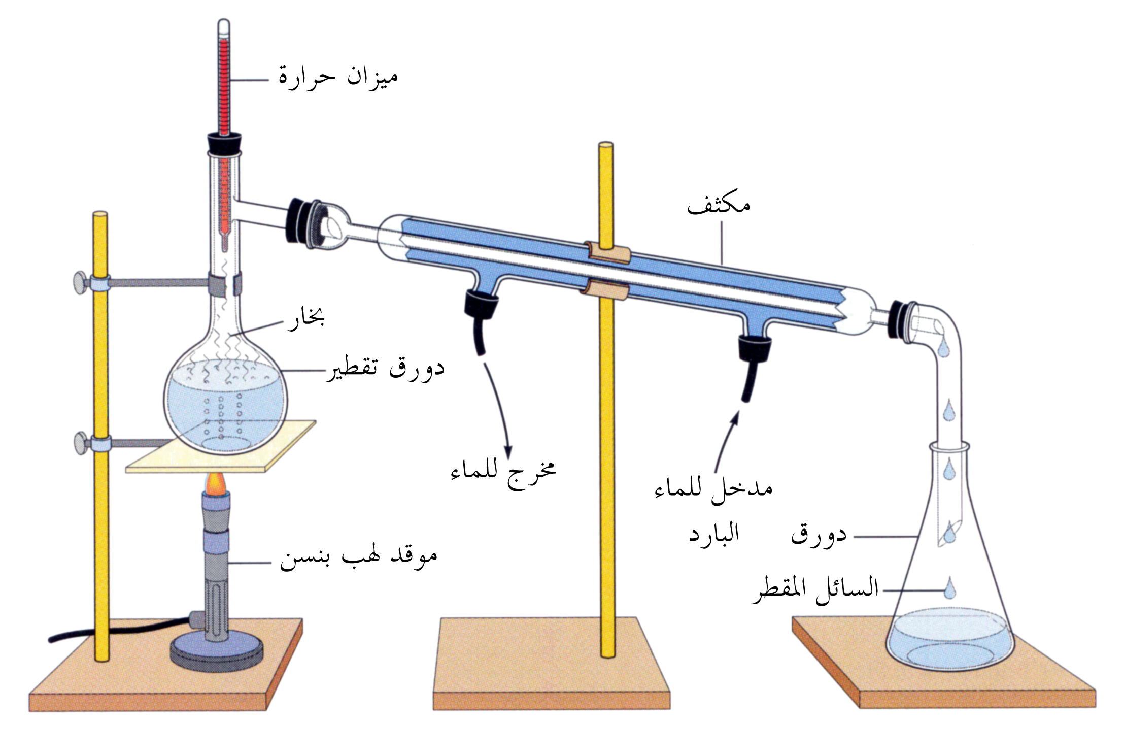 Distilation apparatus