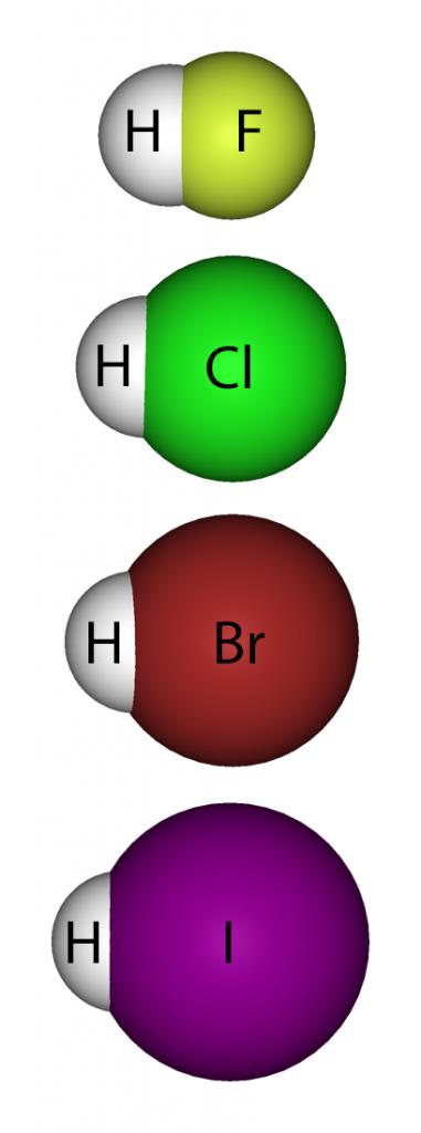 هاليدات الهيدروجين Hydrogen Halides